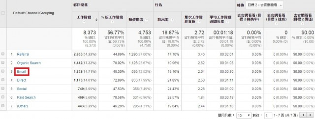 google_analytics_email_performance