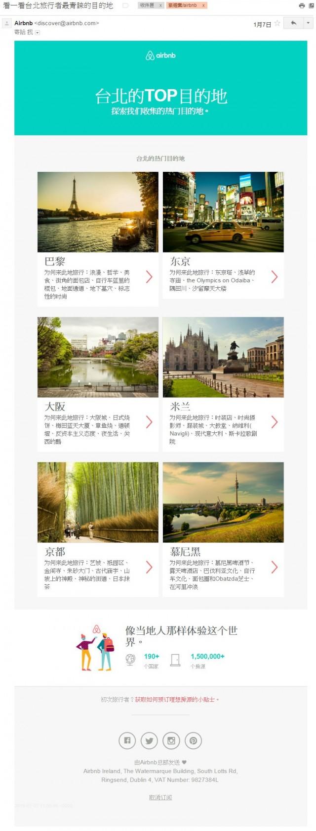 airbnb_destination